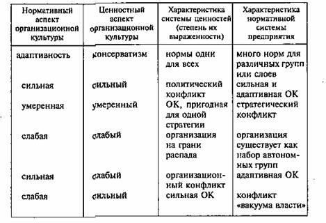 Социальная психология.