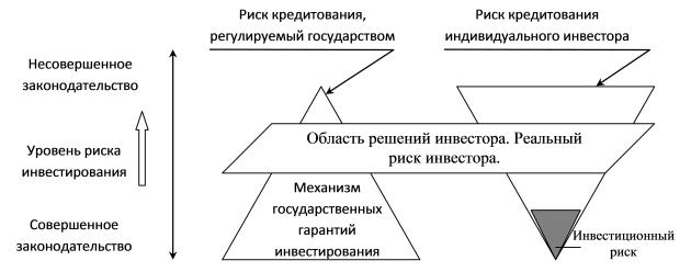 Закона о банкротстве) на