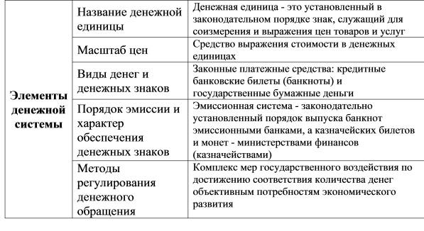 Денежная система дании стоимость монеты рубль 1746