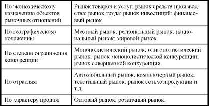 Учебник Рынок Ценных Бумаг 2011 - lestnicamechta