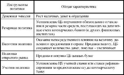 Заявление (согласие) на обработку персональных данных